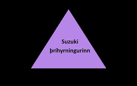 suzuki þríhyrningur án bakgrunns.png