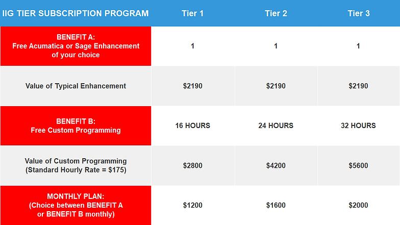 Tier Program.PNG