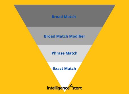 Google Ads Keyword Match Types - 2020 Explanation