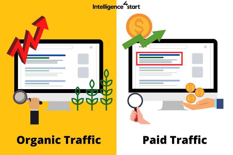 organic traffic vs paid traffic