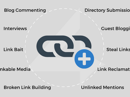 Backlink Building Strategies - The 2020 Lists