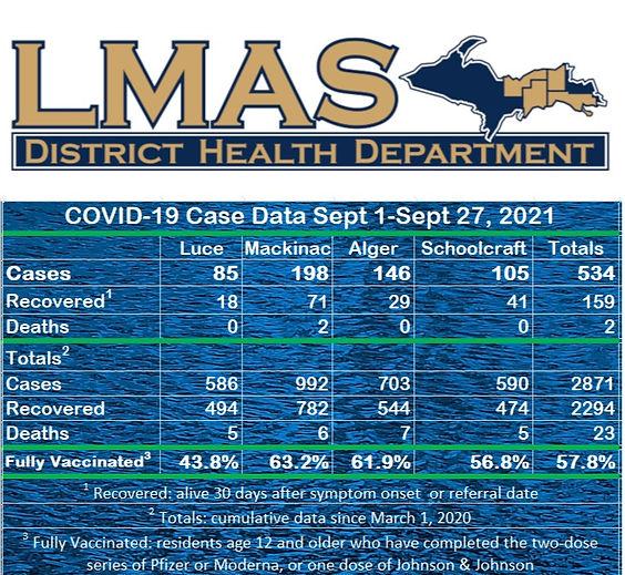 LMAS COVID Numbers 9.27_edited.jpg