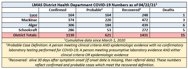 COVID Numbers 042221.PNG