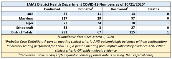 COVID Numbers 102120.PNG