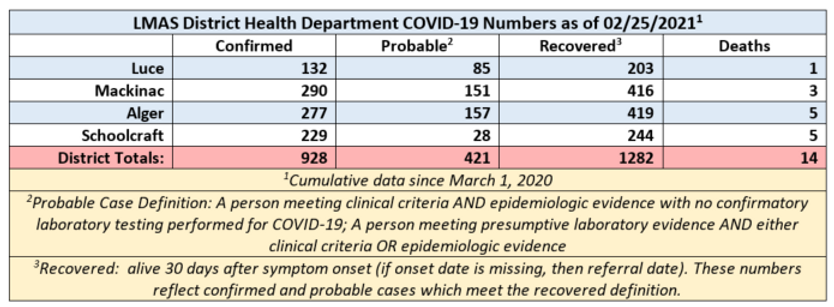 COVID Numbers 022521.PNG