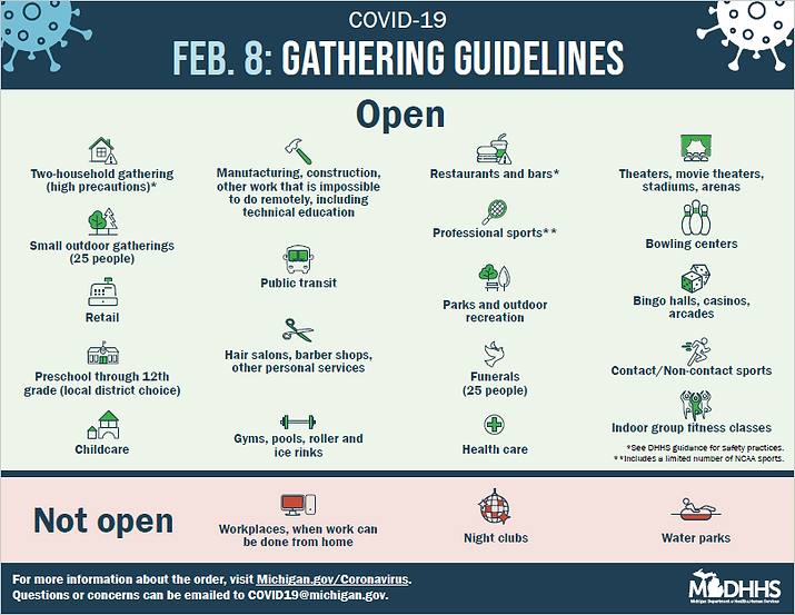 Feb 8 gathering guidelines.PNG