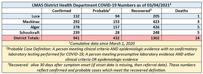 COVID Numbers 030421.PNG