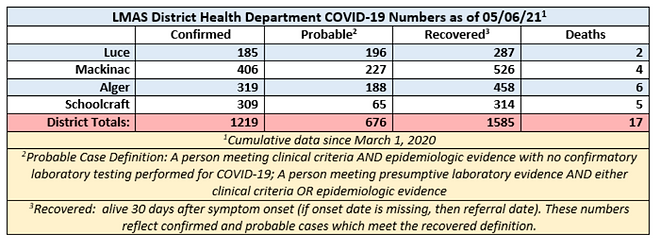 COVID Numbers 050621.PNG