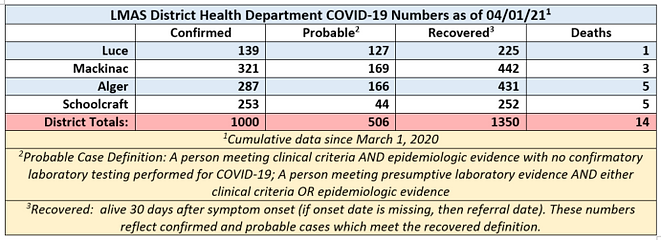 COVID Numbers 040121.PNG