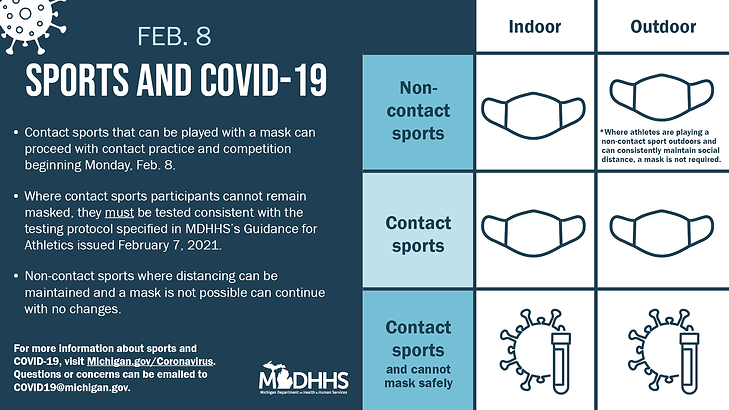 COVID and sports v9.png