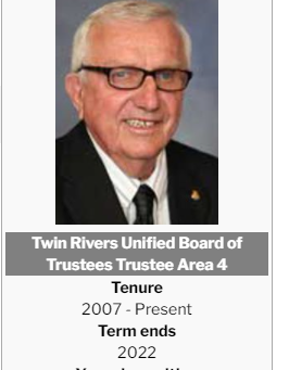 """Side Eye- Trustee Bob Bastian Displays Blatant Racism; Is Angry Because We Keep """"Living In the Past"""""""