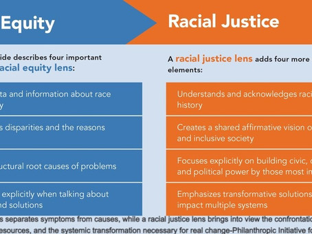 City to consider Racial Equity Resolution