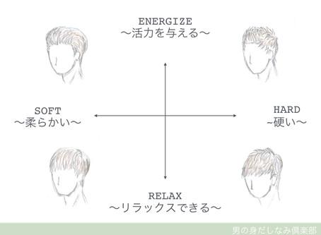 男の身だしなみ〜スタイリング編〜