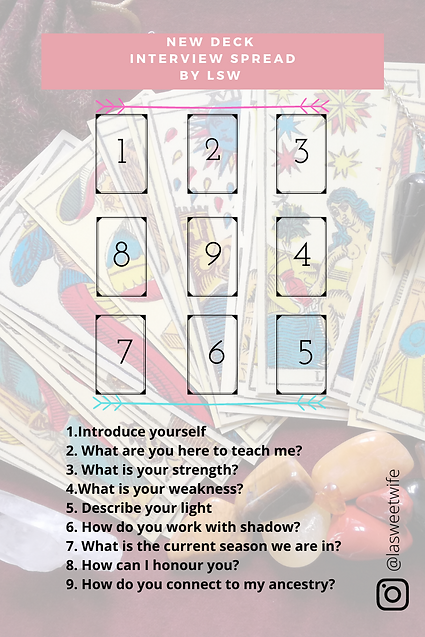 New Deck Interview Tarot Spread.png