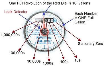 meter reading.jpg