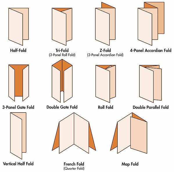 types of brochure design dubai