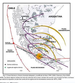 REGISTRO HISTÓRICO DE ANTECEDENTES VOLCÁNICOS Y SÍSMICOS EN LA PATAGONIA AUSTRAL Y LA TIERRA DEL FUEGO