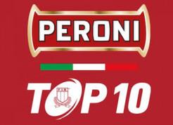 PERONI TOP10 : i link per le dirette streaming della XI Giornata di Campionato