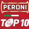 Peroni TOP10, Calvisano e Fiamme Oro vincono i recuperi del primo turno