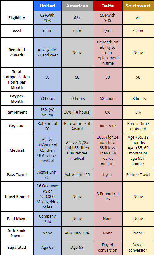 UAL-MEC-PVSL-Comparison.png