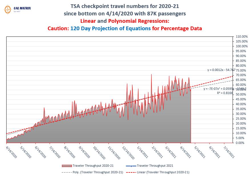 2020-07-05-forecast120-percent.PNG