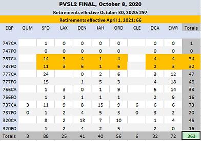 PVSL2-FINAL-2020-10-08.PNG