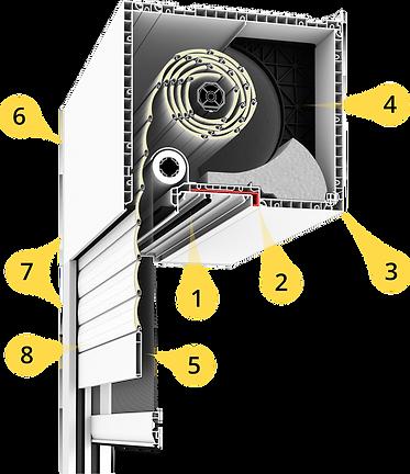 Adaptive PVC Roller Shutter