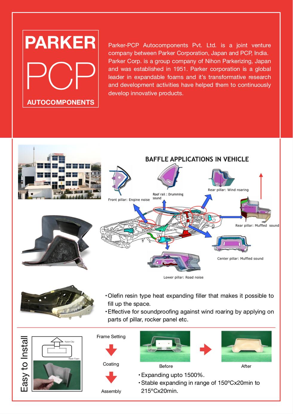 PARKER PCP.png