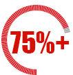 Percent3.jpg