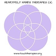 logo heartfelt Hands Therapies CIC.png