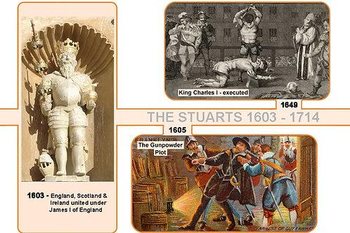 The Stuarts A4 Timeline Plate