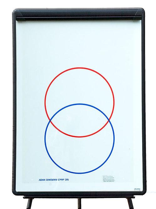 Venn Diagram Overlay