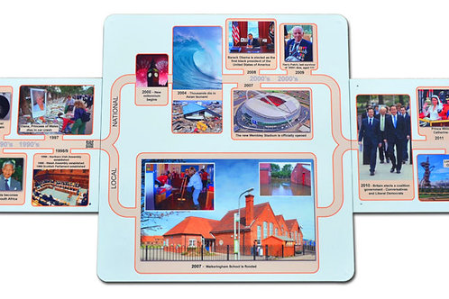 Flexible Timeline with 3 Local History Plates