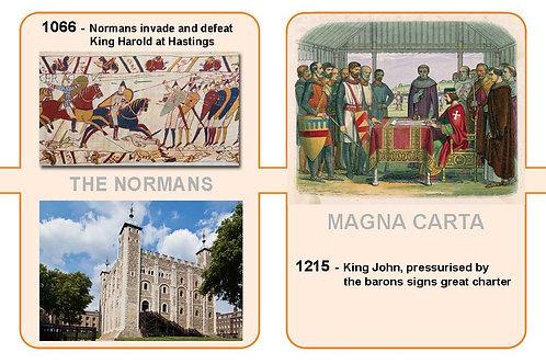 Normans & Magna Carta A4 Timeline Plate