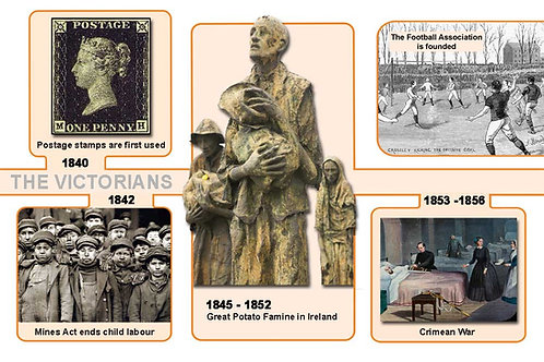 The Victorians A4 Timeline Plate