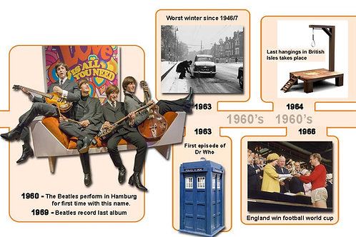 1960's Britain A4 Timeline Plate