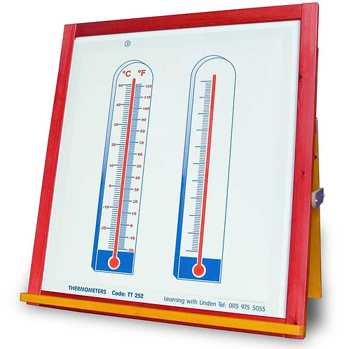 Thermometers Overlay