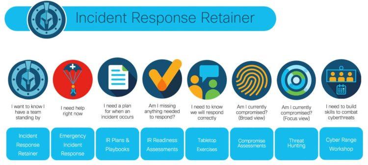 Incident Response Retainer, Inforc
