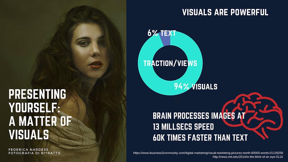 il potere dei contenuti visivi - personal branding
