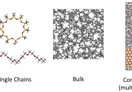 Upcoming Webinar: Use of Polymer Theoretical Concepts in Atomistic Polymer Simulation Software
