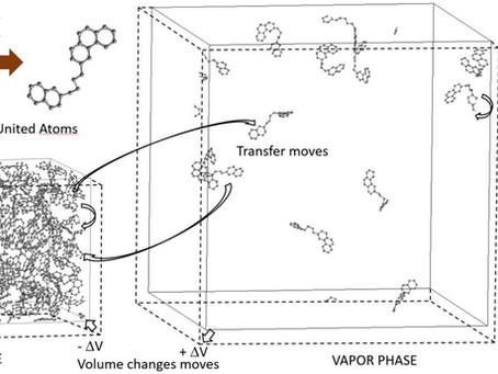 New Publication by Materials Design Scientist: United Atom Forcefield for Vapor-liquid Equilibrium (
