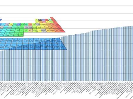 Upcoming Webinar! Rerun: High Value from High Throughput in the MedeA Environment