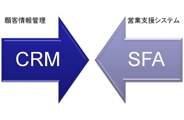CRM_SFA_2.jpg