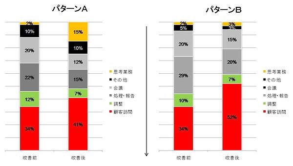 future-sales-measurement_022.jpg