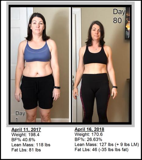Kerri Hemsath before and after.png