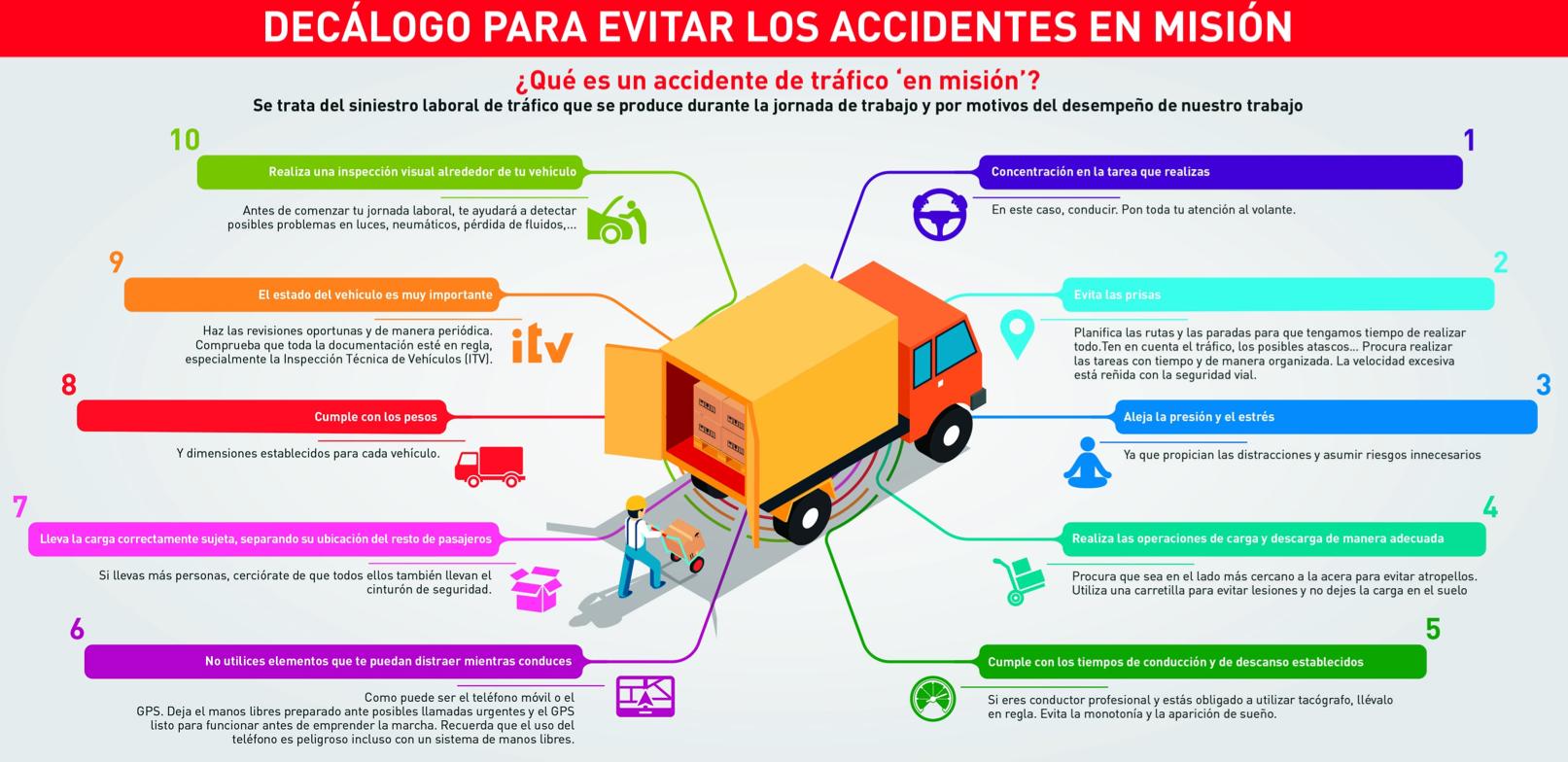 Consejos de seguridad vial laboral   Almacen   Arrigorriaga ...