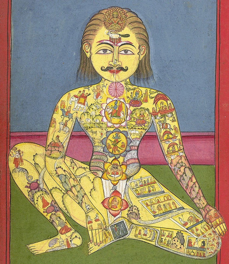 The subtle body in Indian mysticism, from a Yoga manuscript in Braj Bhasa language, 1899. A row of chakras is depicted from the base of the spine up to the crown of the head.