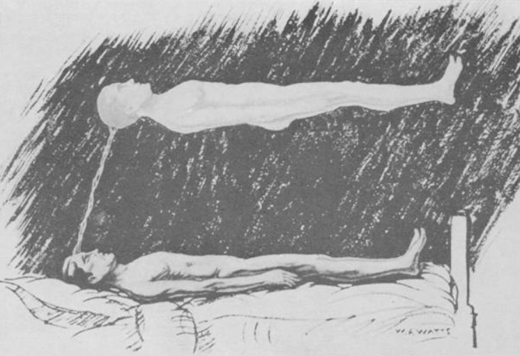Astral projection according to Carrington and Muldoon, 1929
