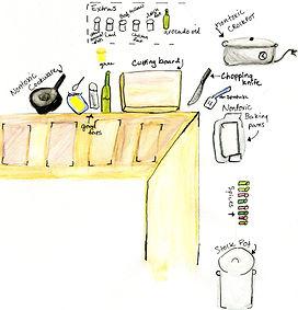 kitchen counter.jpg