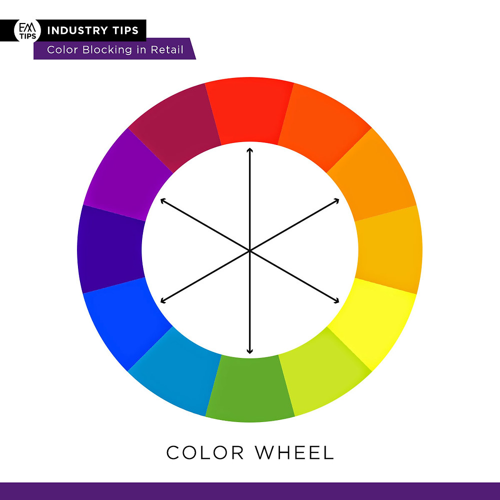 Emily Anne Page shares the power of a color wheel to help you find the contrast that will garner the most attention from shoppers.